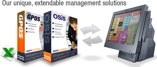 Our unique integrated management solutions.
